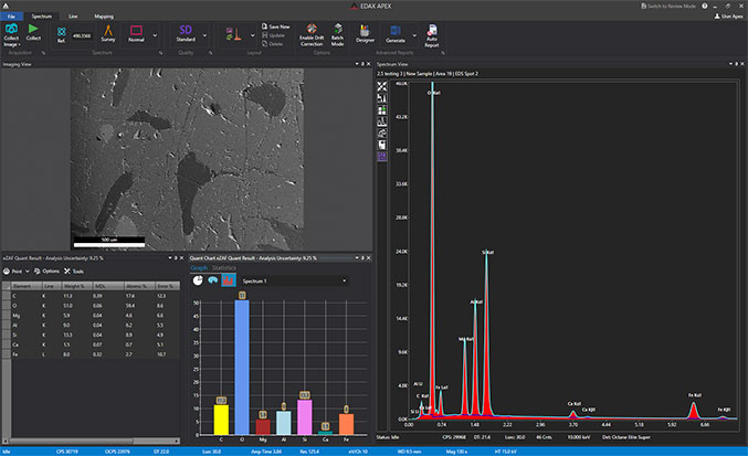 The EDAX APEX™ software platform for the collection and analysis of EDS and EBSD data.
