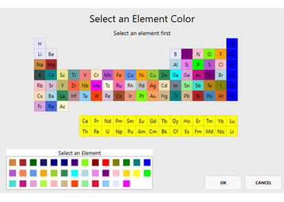 Read Tara Nylese's blog post - Looking at the World of Microanalysis in Color