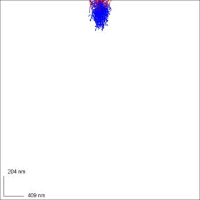 Monte Carlo Simulation of the interaction volume of a 5 kV beam on a pure Aluminum sample
